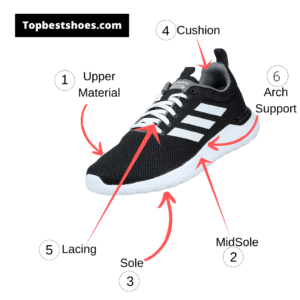 Top 10 Best Adidas Shoes Under 3000 In India | 2019