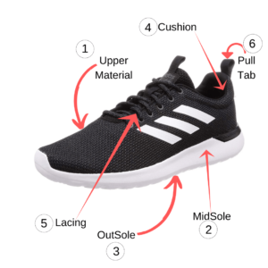 Best Casual Shoes buying guide In India | 2019