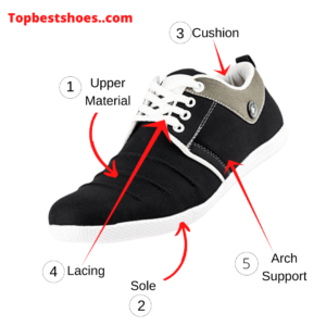 Best casual shoes under 500 In india