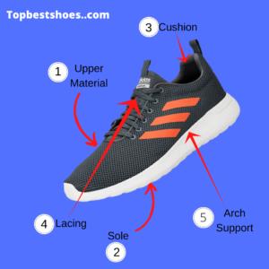 best running shoes under 500   2020